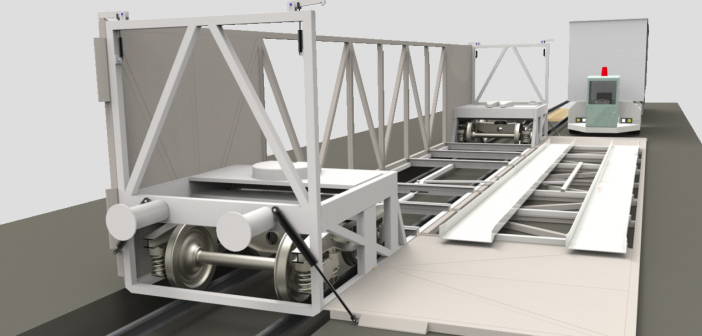 Intermodal Railcar – Shift Everything to Rail