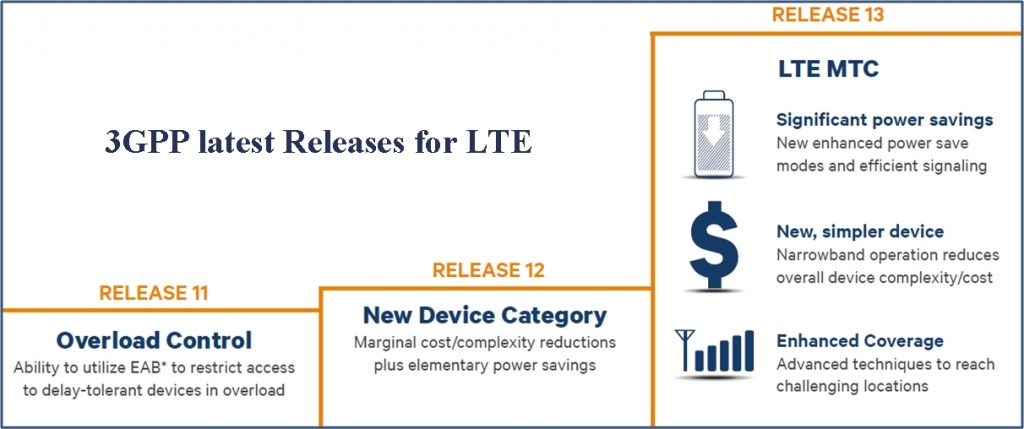 New releases for LTE/4G optimized for IoT