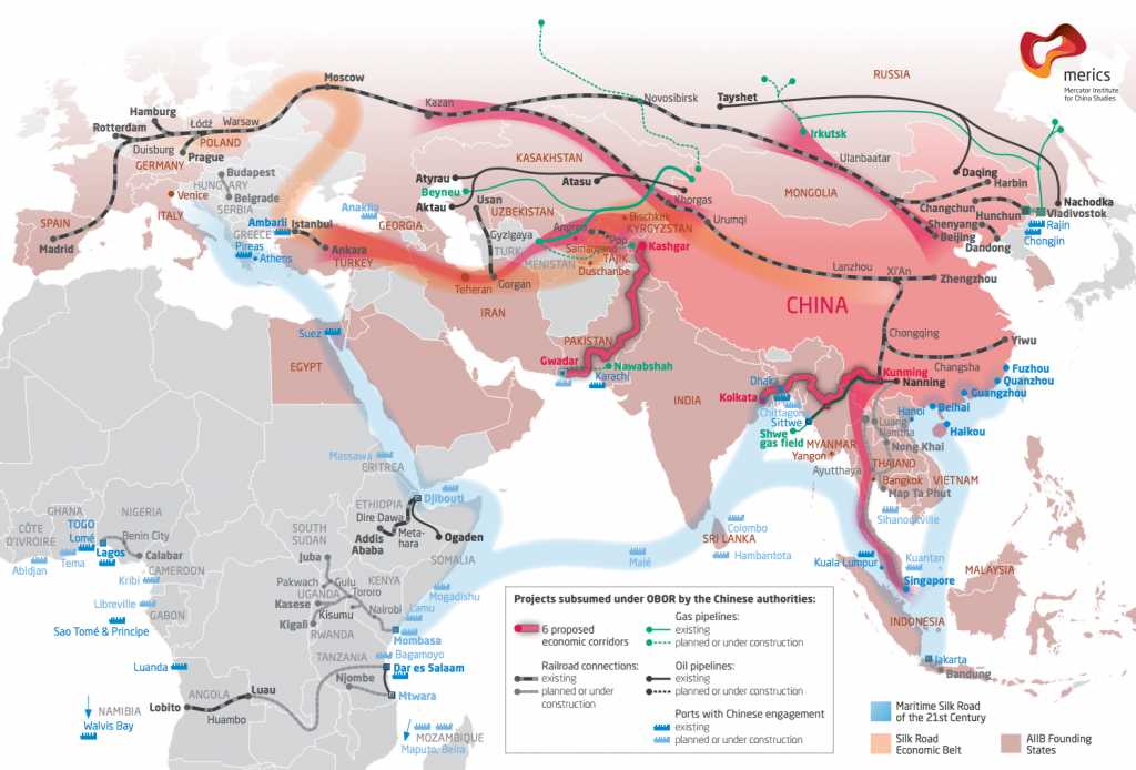 new silk road, one road, one belt, obor