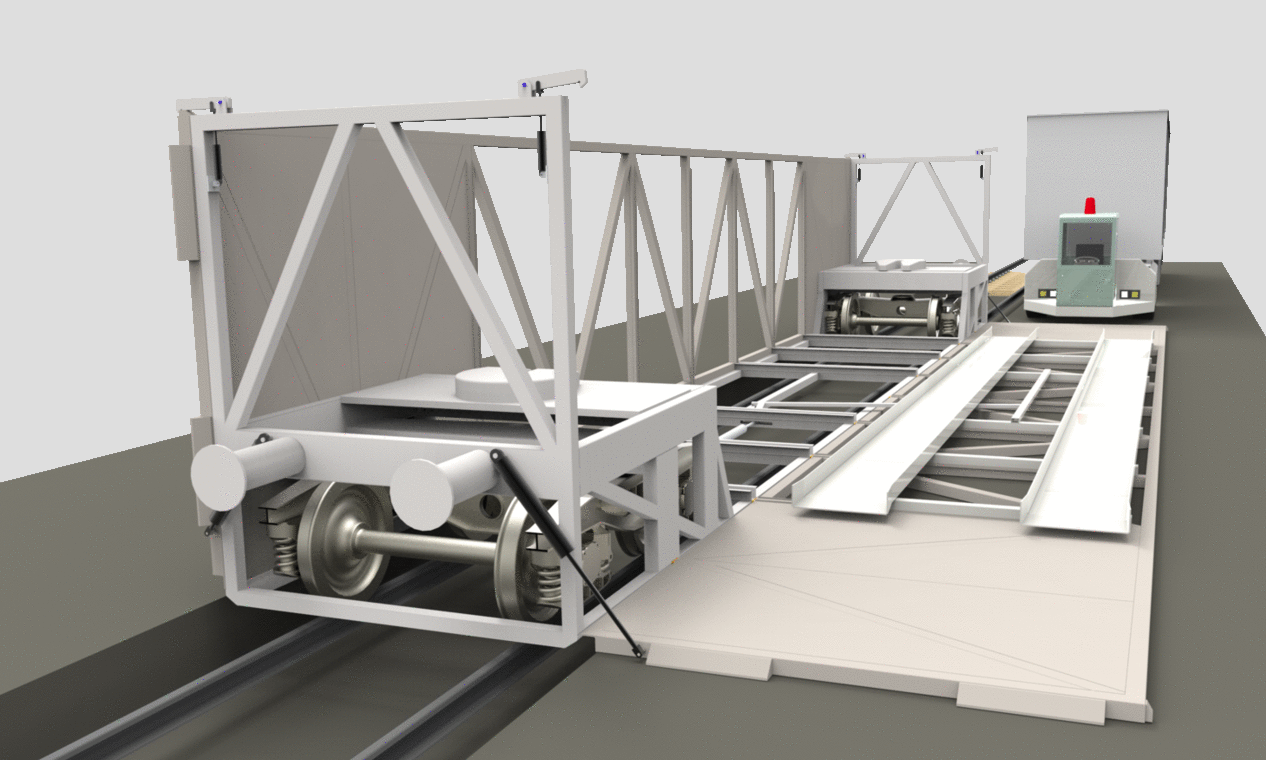Intermodal Railcar – Shift Everything to Rail | Combined Transport